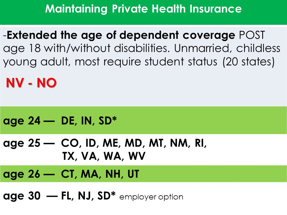 Maintaining Private Health Insurance - Extended the age of dependent coverage POST age 18 with/without disabilities. Unmarried, childless young adult,