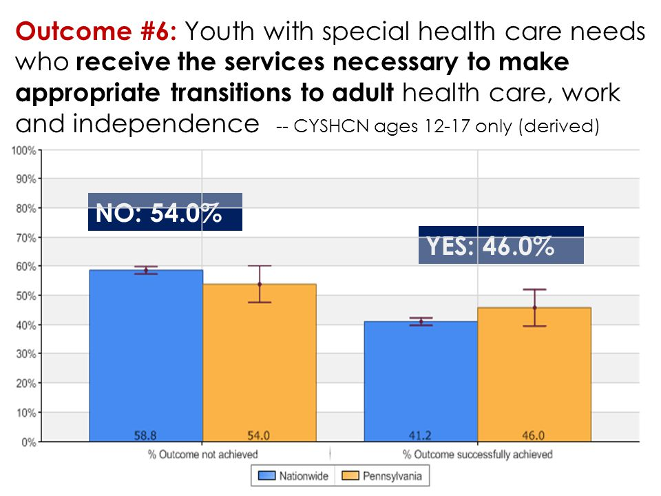Outcome #6: Youth with special health care needs who receive the services necessary to make appropriate transitions to adult health care, work and ind
