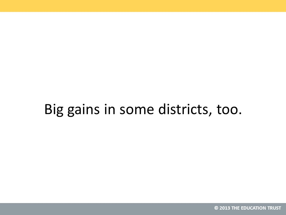 © 2013 THE EDUCATION TRUST Big gains in some districts, too.