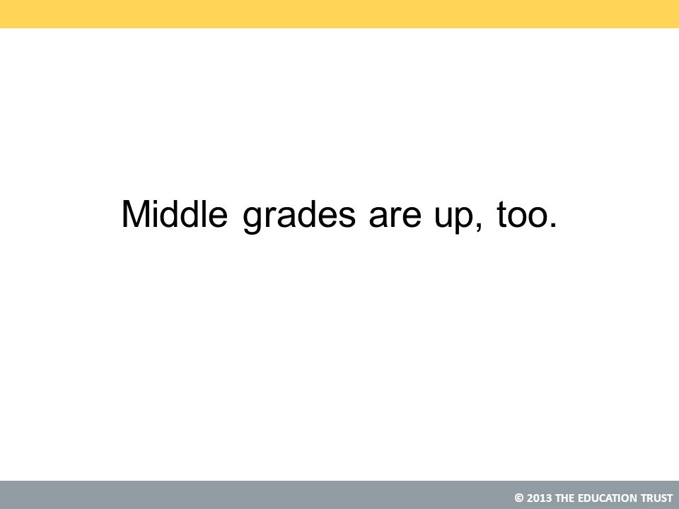 © 2013 THE EDUCATION TRUST Middle grades are up, too.