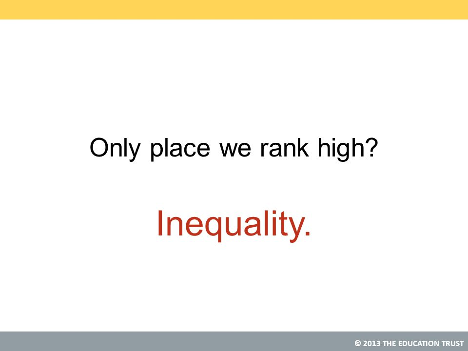 © 2013 THE EDUCATION TRUST Only place we rank high? Inequality.