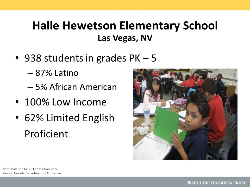 © 2013 THE EDUCATION TRUST Halle Hewetson Elementary School Las Vegas, NV 938 students in grades PK – 5 – 87% Latino – 5% African American 100% Low In