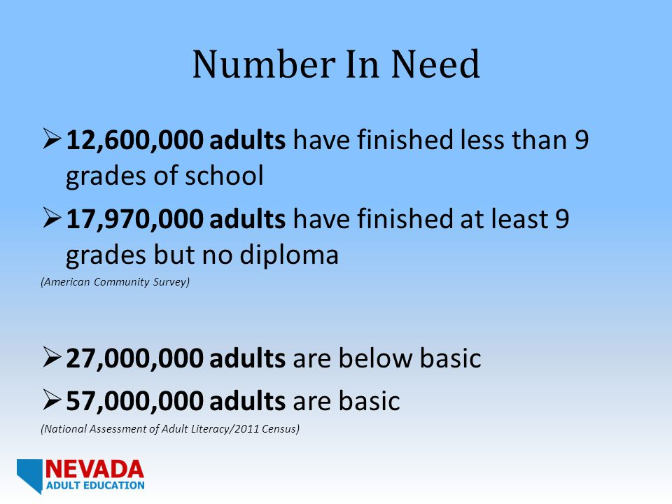 Number In Need  12,600,000 adults have finished less than 9 grades of school  17,970,000 adults have finished at least 9 grades but no diploma (American Community Survey)  27,000,000 adults are below basic  57,000,000 adults are basic (National Assessment of Adult Literacy/2011 Census)