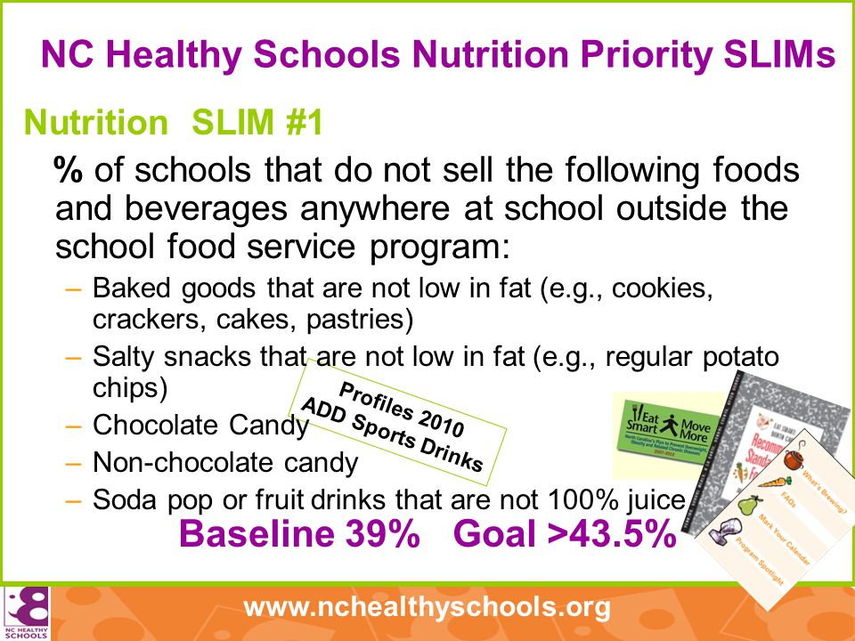 www.nchealthyschools.org Profiles 2010 ADD Sports Drinks NC Healthy Schools Nutrition Priority SLIMs Nutrition SLIM #1 % of schools that do not sell the following foods and beverages anywhere at school outside the school food service program: –Baked goods that are not low in fat (e.g., cookies, crackers, cakes, pastries) –Salty snacks that are not low in fat (e.g., regular potato chips) –Chocolate Candy –Non-chocolate candy –Soda pop or fruit drinks that are not 100% juice Baseline 39% Goal >43.5%