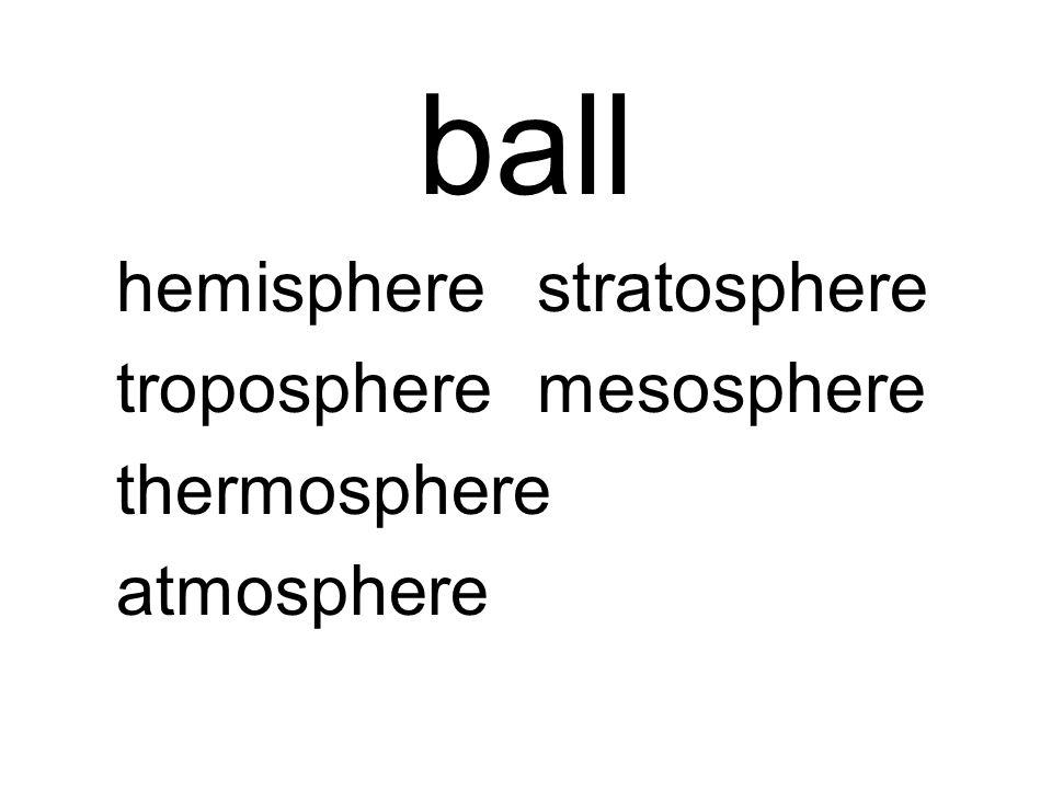 ball hemispherestratosphere tropospheremesosphere thermosphere atmosphere