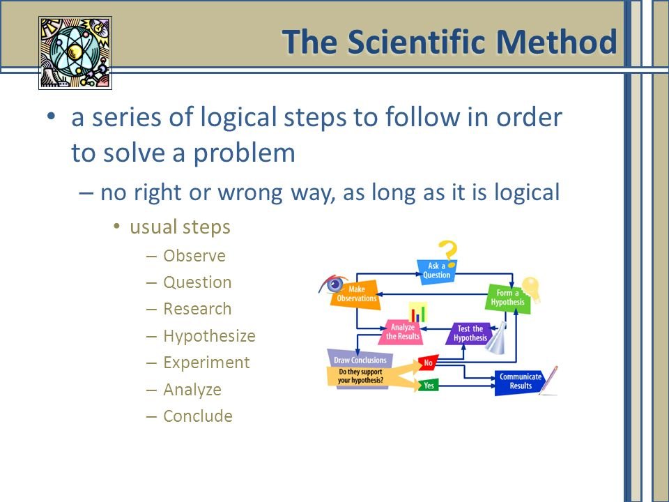 The Scientific Method a series of logical steps to follow in order to solve a problem – no right or wrong way, as long as it is logical usual steps – Observe – Question – Research – Hypothesize – Experiment – Analyze – Conclude