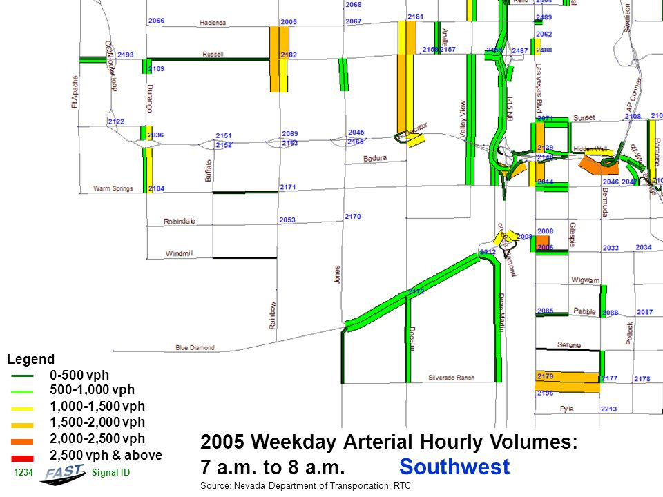 2005 Weekday Arterial Hourly Volumes: 7 a.m. to 8 a.m.