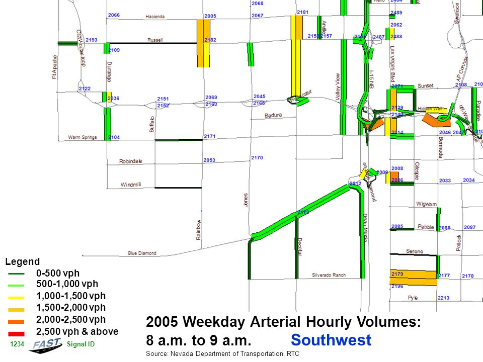 2005 Weekday Arterial Hourly Volumes: 8 a.m. to 9 a.m. Southwest Source: Nevada Department of Transportation, RTC Legend 0-500 vph 500-1,000 vph 1,000