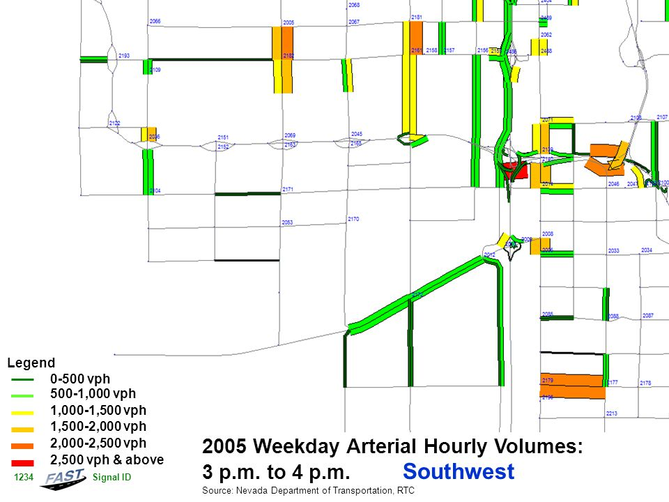 2005 Weekday Arterial Hourly Volumes: 3 p.m. to 4 p.m. Southwest Source: Nevada Department of Transportation, RTC Legend 0-500 vph 500-1,000 vph 1,000