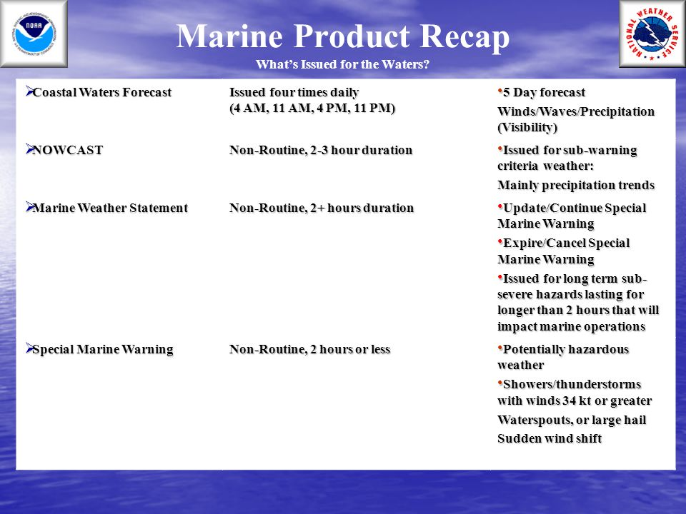 Marine Product Recap What's Issued for the Waters?  Coastal Waters Forecast Issued four times daily (4 AM, 11 AM, 4 PM, 11 PM) 5 Day forecast 5 Day f