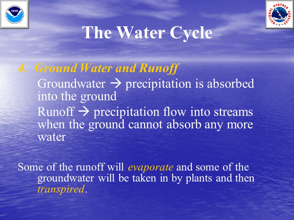 The Water Cycle 4. Ground Water and Runoff Groundwater  precipitation is absorbed into the ground Runoff  precipitation flow into streams when the g