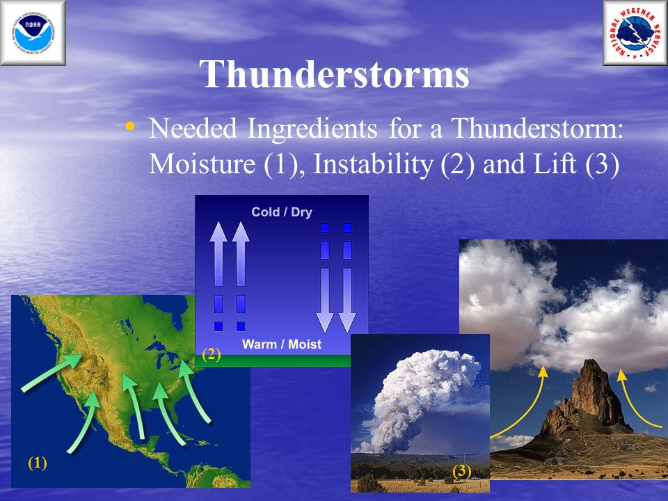 Thunderstorms Needed Ingredients for a Thunderstorm: Moisture (1), Instability (2) and Lift (3) (1) (2) (3)