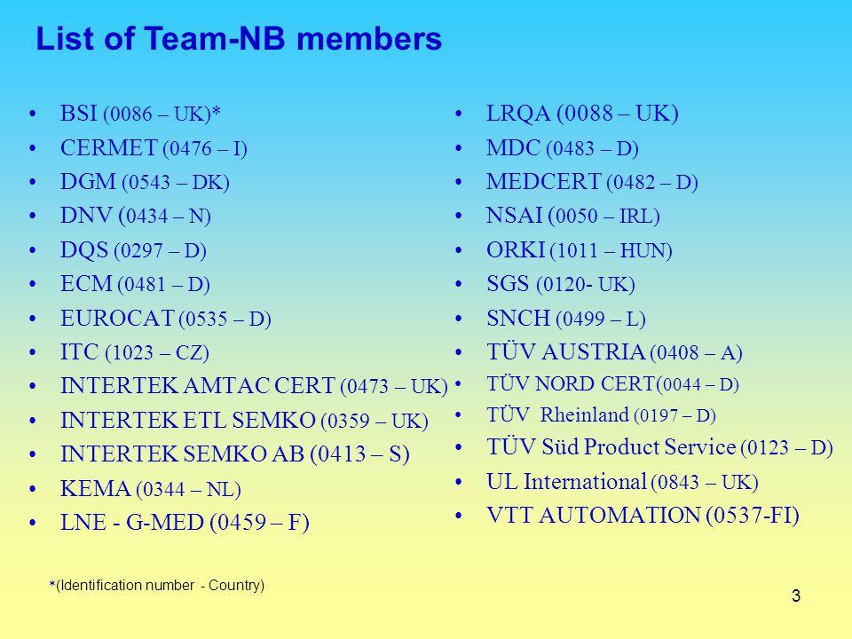 BSI (0086 – UK)* CERMET (0476 – I) DGM (0543 – DK) DNV ( 0434 – N) DQS (0297 – D) ECM (0481 – D) EUROCAT (0535 – D) ITC (1023 – CZ) INTERTEK AMTAC CER