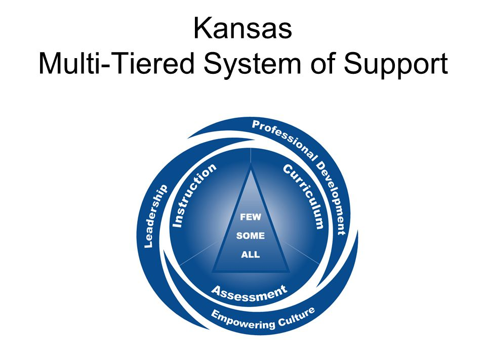 Kansas Multi-Tiered System of Support