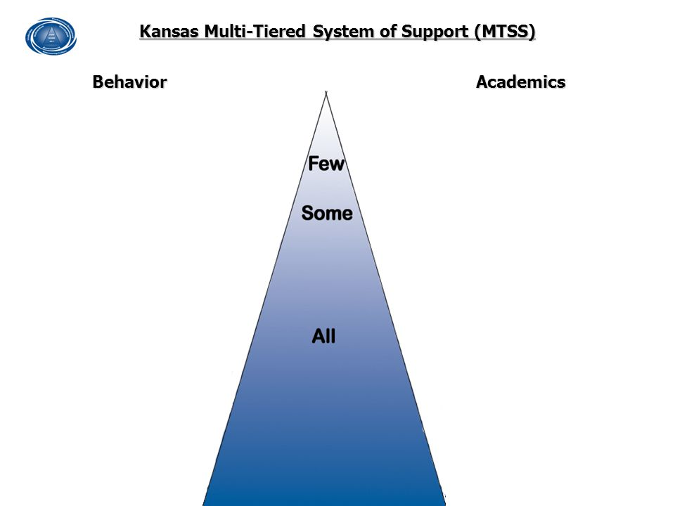 Kansas Multi-Tiered System of Support (MTSS) AcademicsBehavior