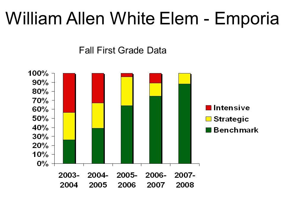 William Allen White Elem - Emporia Fall First Grade Data
