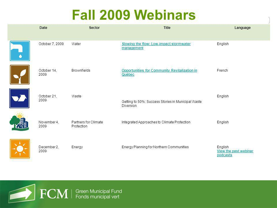 Fall 2009 Webinars Date Sector Title Language October 7, 2009WaterSlowing the flow: Low-impact stormwater management English October 14, 2009 Brownfie
