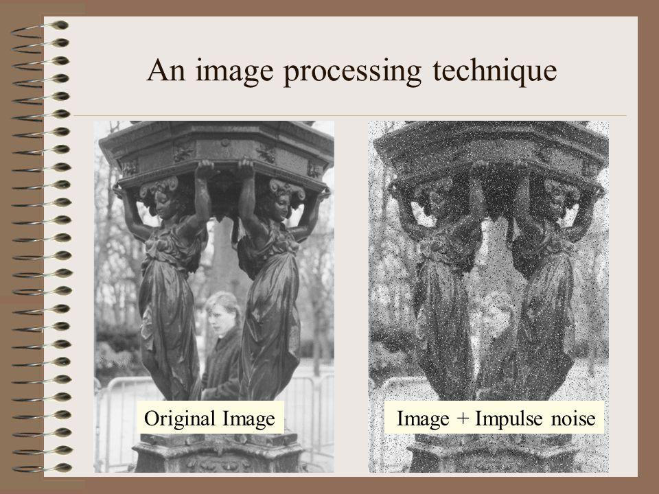 Original Image Image + Impulse noise