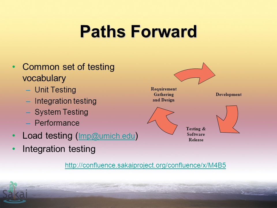 Paths Forward Common set of testing vocabulary –Unit Testing –Integration testing –System Testing –Performance Load testing ( lmp@umich.edu ) lmp@umich.edu Integration testing Development Testing & Software Release Requirement Gathering and Design http://confluence.sakaiproject.org/confluence/x/M4B5