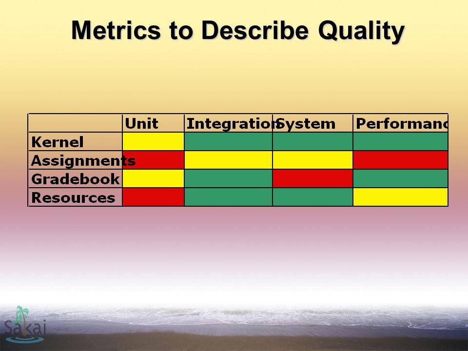 Metrics to Describe Quality