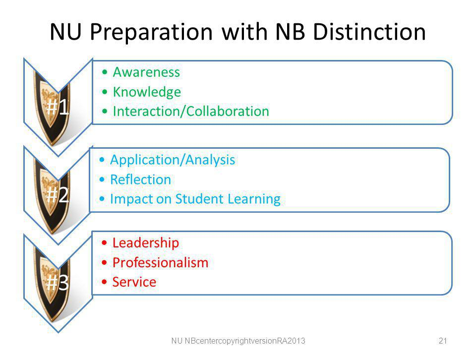 NU Preparation with NB Distinction #1 Awareness Knowledge Interaction/Collaboration #2 Application/Analysis Reflection Impact on Student Learning #3 Leadership Professionalism Service NU NBcentercopyrightversionRA201321