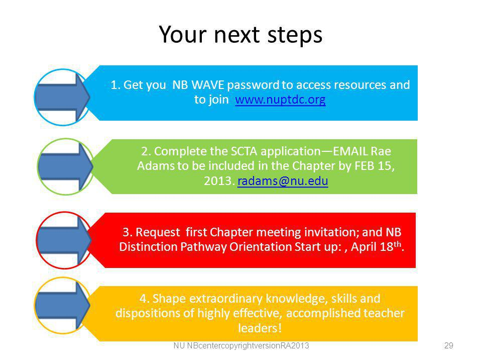 Your next steps 1.