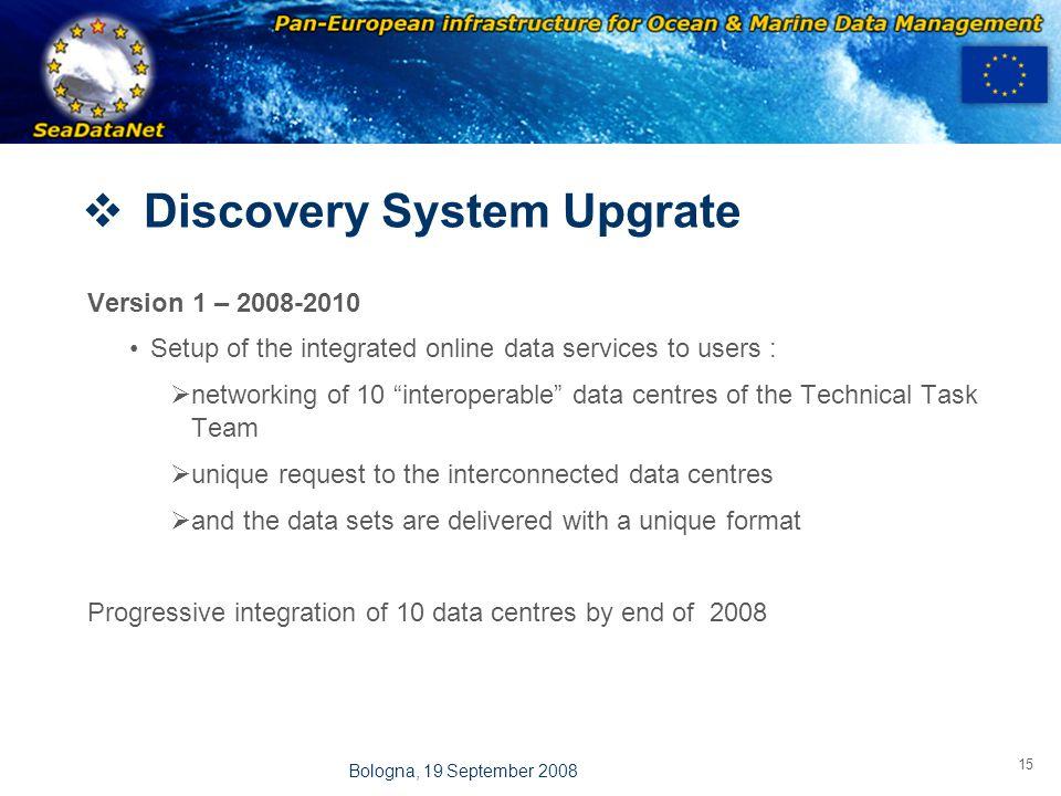 OBSERVATIONS & PRÉVISIONS CÔTIÈRES 15 Bologna, 19 September 2008  Discovery System Upgrate Version 1 – 2008-2010 Setup of the integrated online data