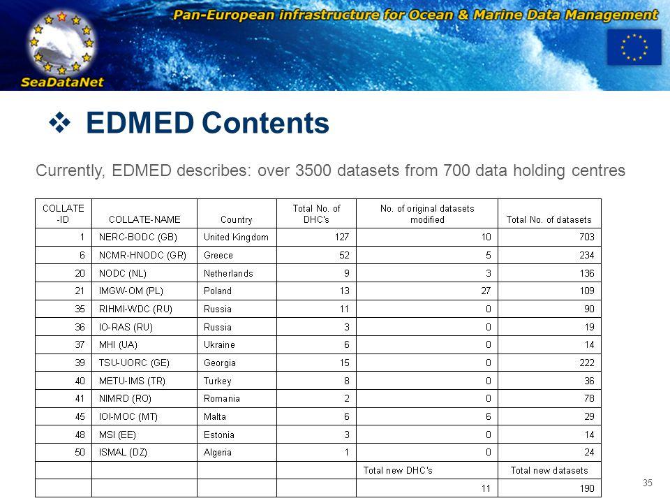 OBSERVATIONS & PRÉVISIONS CÔTIÈRES 35 Bologna, 19 September 2008  EDMED Contents Currently, EDMED describes: over 3500 datasets from 700 data holding centres