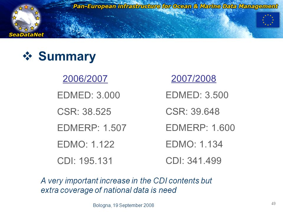 OBSERVATIONS & PRÉVISIONS CÔTIÈRES 49 Bologna, 19 September 2008  Summary 2006/2007 EDMED: 3.000 CSR: 38.525 EDMERP: 1.507 EDMO: 1.122 CDI: 195.131 2