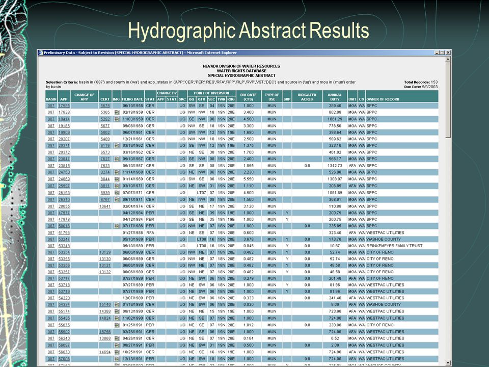 Hydrographic Abstract Results