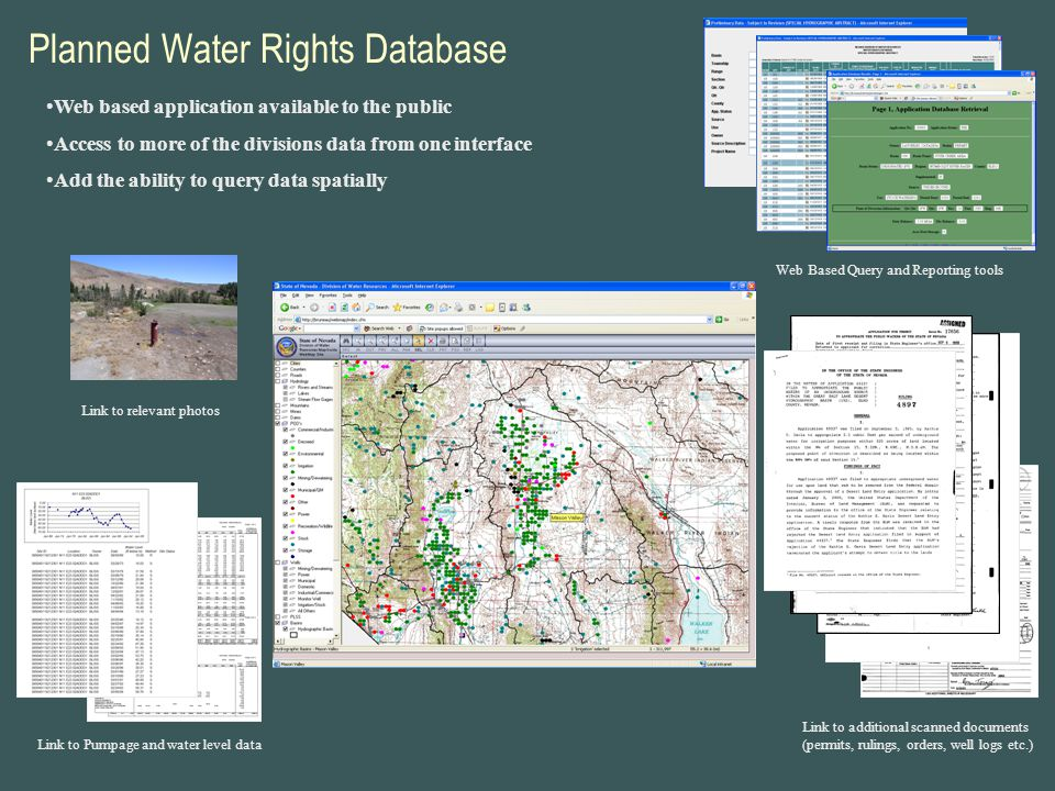 Planned Water Rights Database Link to additional scanned documents (permits, rulings, orders, well logs etc.) Link to Pumpage and water level data Link to relevant photos Web Based Query and Reporting tools Web based application available to the public Access to more of the divisions data from one interface Add the ability to query data spatially