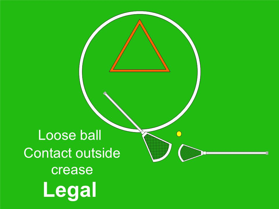 10 Legal Loose ball Contact outside crease