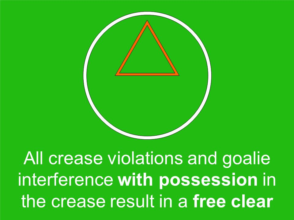 20 All crease violations and goalie interference with possession in the crease result in a free clear