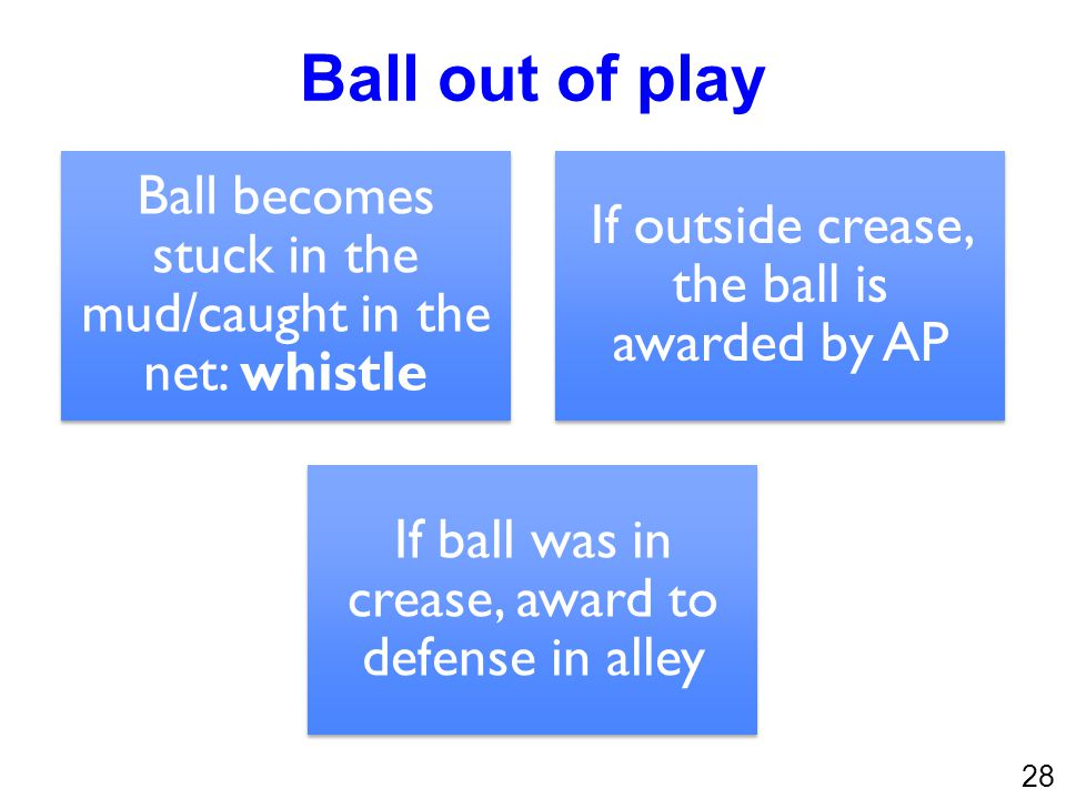 28 Ball becomes stuck in the mud/caught in the net: whistle If outside crease, the ball is awarded by AP If ball was in crease, award to defense in alley Ball out of play
