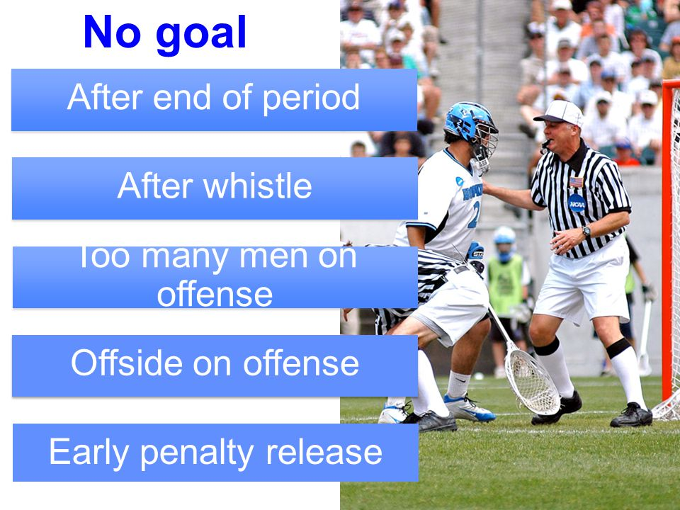 15 All loose ball crease violations and goalie interference result in defensive team awarded possession in the alley