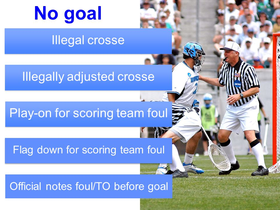 7 Goal Be very careful about disallowing a goal for any reason not listed in the Goal not counted section of the rules