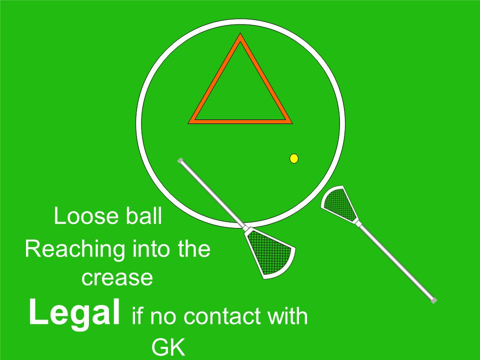 10 Legal Loose ball Contact outside crease