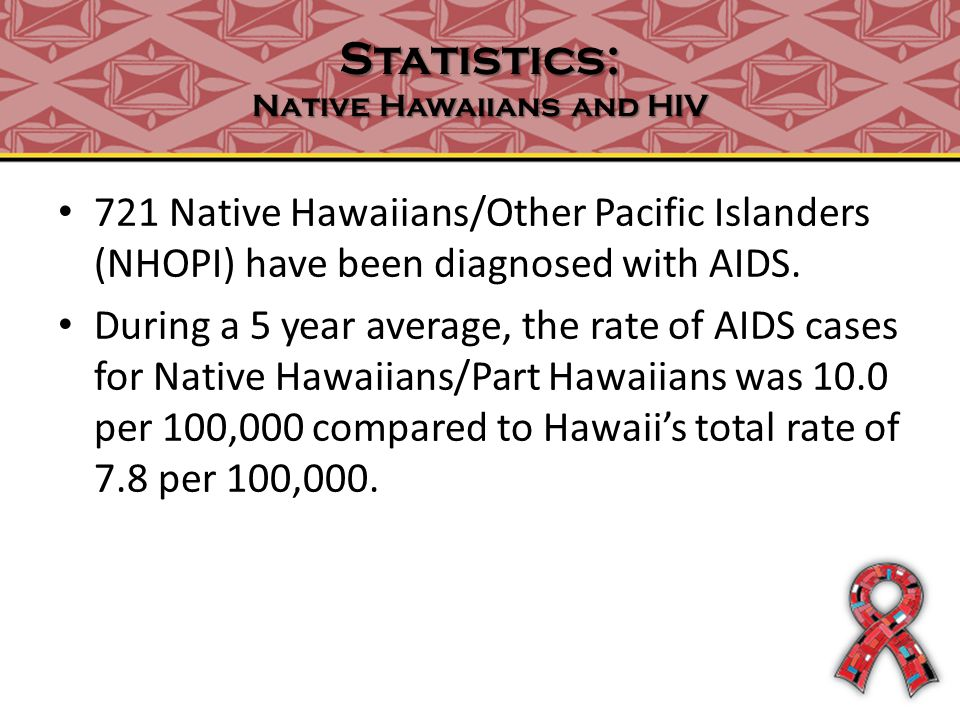 Statistics: Native Hawaiians and HIV 721 Native Hawaiians/Other Pacific Islanders (NHOPI) have been diagnosed with AIDS.