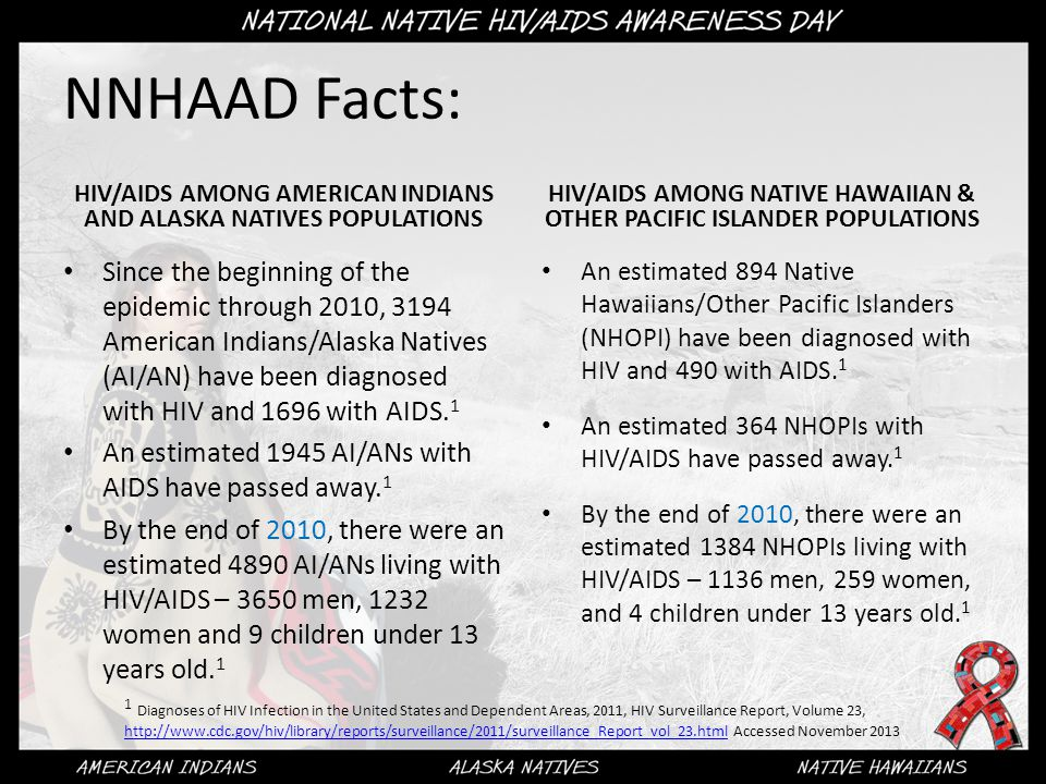 NNHAAD Facts: HIV/AIDS AMONG AMERICAN INDIANS AND ALASKA NATIVES POPULATIONS Since the beginning of the epidemic through 2010, 3194 American Indians/Alaska Natives (AI/AN) have been diagnosed with HIV and 1696 with AIDS.