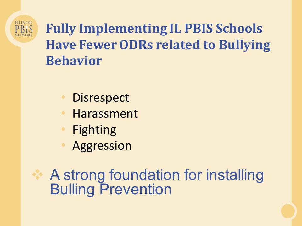 Fully Implementing IL PBIS Schools Have Fewer ODRs related to Bullying Behavior Disrespect Harassment Fighting Aggression  A strong foundation for installing Bulling Prevention