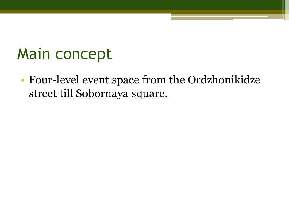 Main concept Four-level event space from the Ordzhonikidze street till Sobornaya square.