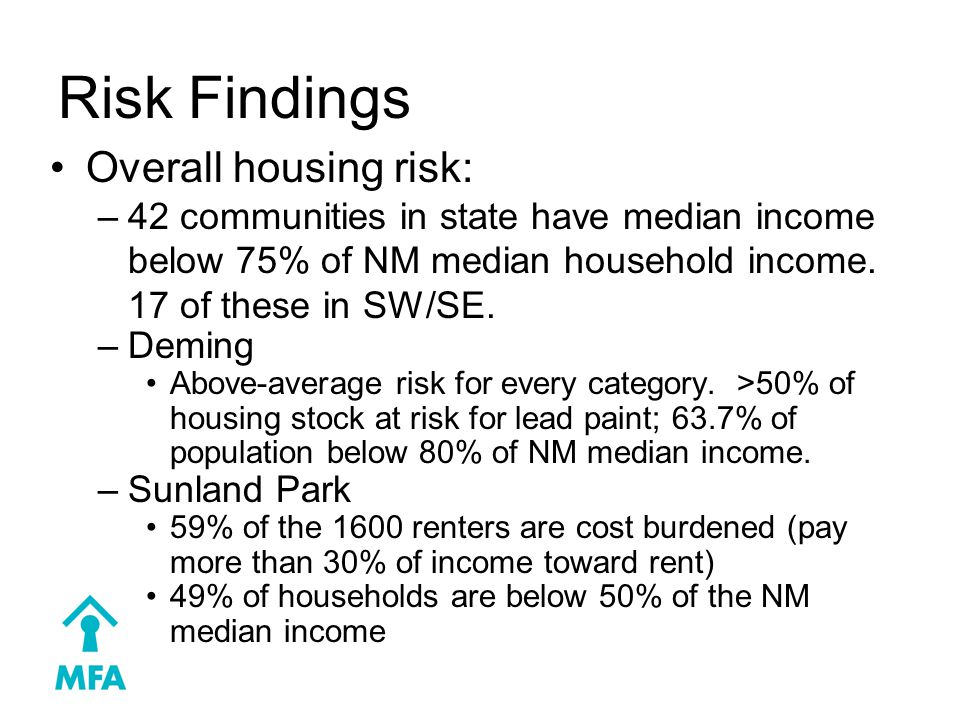 Risk Findings Overall housing risk: –42 communities in state have median income below 75% of NM median household income.
