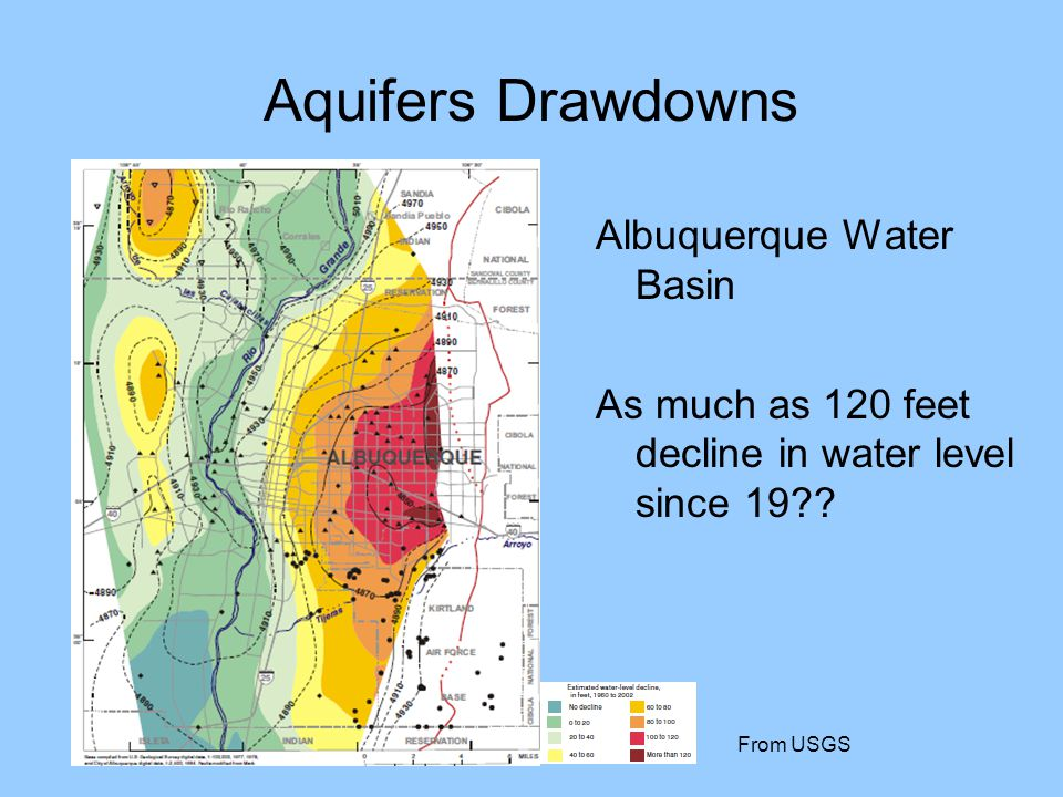 Aquifers Drawdowns Albuquerque Water Basin As much as 120 feet decline in water level since 19?? From USGS