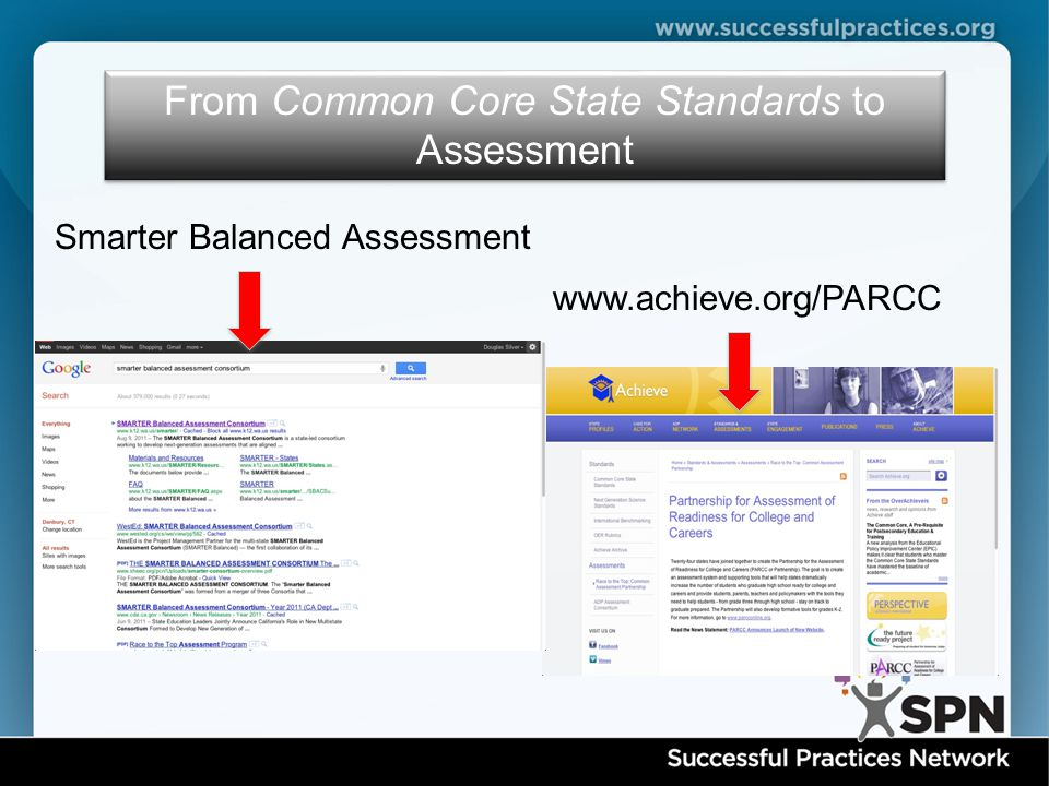 Online Tool for Instructional Leaders and Teachers Common Core State Standards Database Your State Standards Database Next Generation Assessment Database Work Space to create original NGAs SPN Collaborative Online Environment SPN Hosted Version: Created in Partnership with