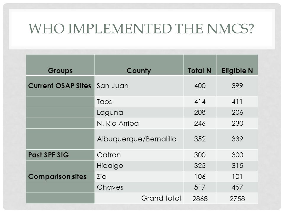 WHO IMPLEMENTED THE NMCS.
