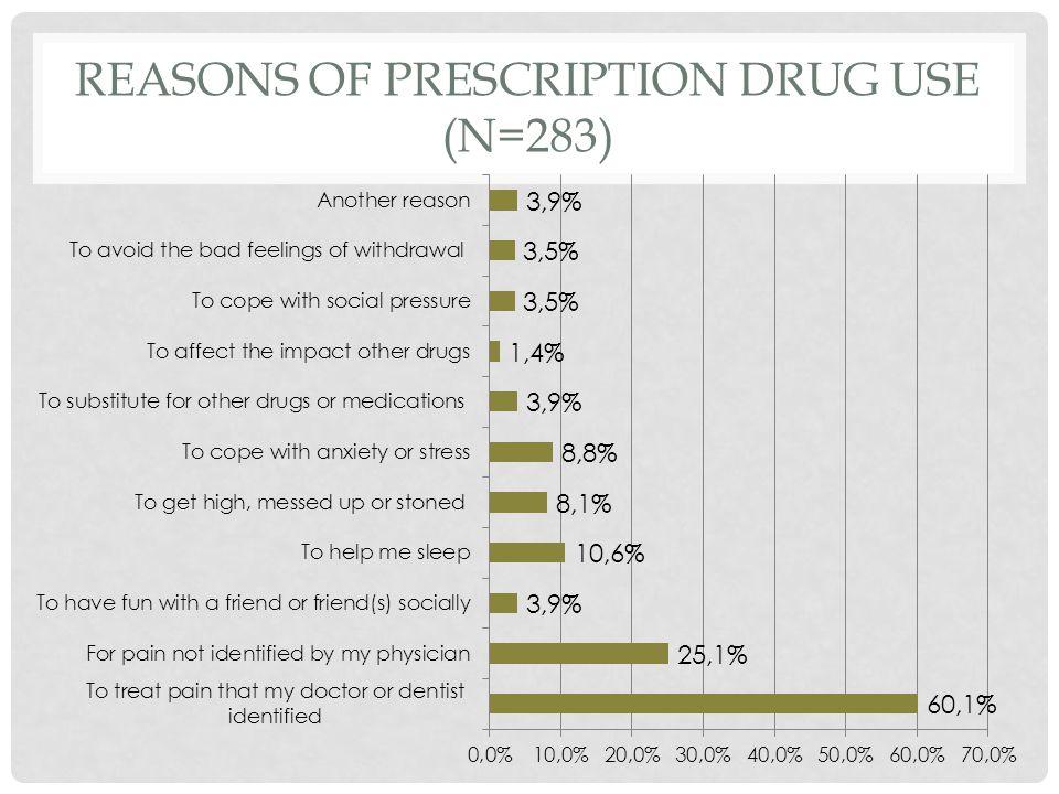 REASONS OF PRESCRIPTION DRUG USE (N=283)
