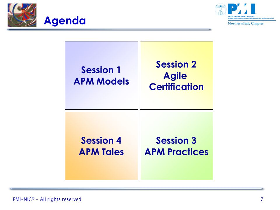 PMI-NIC © - All rights reserved7 Agenda Session 1 APM Models Session 2 Agile Certification Session 4 APM Tales Session 3 APM Practices