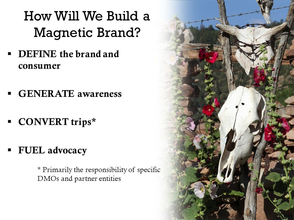 How Will We Build a Magnetic Brand.