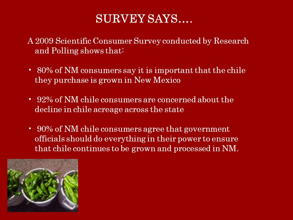 A 2009 Scientific Consumer Survey conducted by Research and Polling shows that: 80% of NM consumers say it is important that the chile they purchase is grown in New Mexico 92% of NM chile consumers are concerned about the decline in chile acreage across the state 90% of NM chile consumers agree that government officials should do everything in their power to ensure that chile continues to be grown and processed in NM.