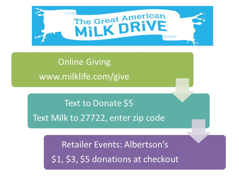 Online Giving www.milklife.com/give Text to Donate $5 Text Milk to 27722, enter zip code Retailer Events: Albertson's $1, $3, $5 donations at checkout